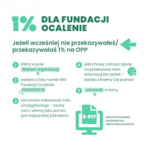 1% podatku dla fundacji ocalenie